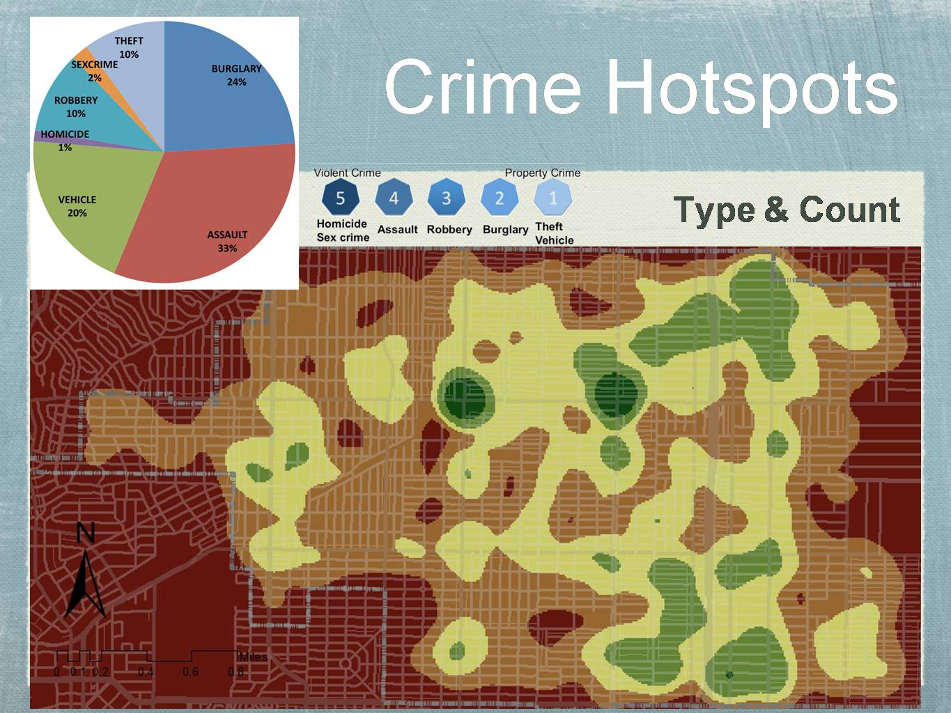 understanding crime mapping and hot spots Crime mapping is a broad term, broken down into two categories, statistical spatial analysis and spatial modeling, both of which focus on the distribution of crime within an area, but with two main differences (ratcliffe, 2004.