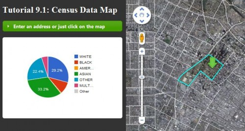 pie chart with race data from clicked census tract